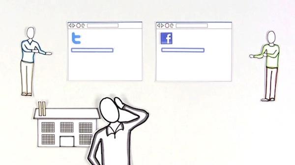 Social Media Workplace Video