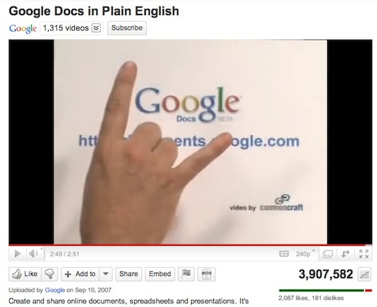Google Docs Views